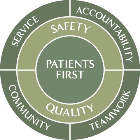 Patients First Priority badge